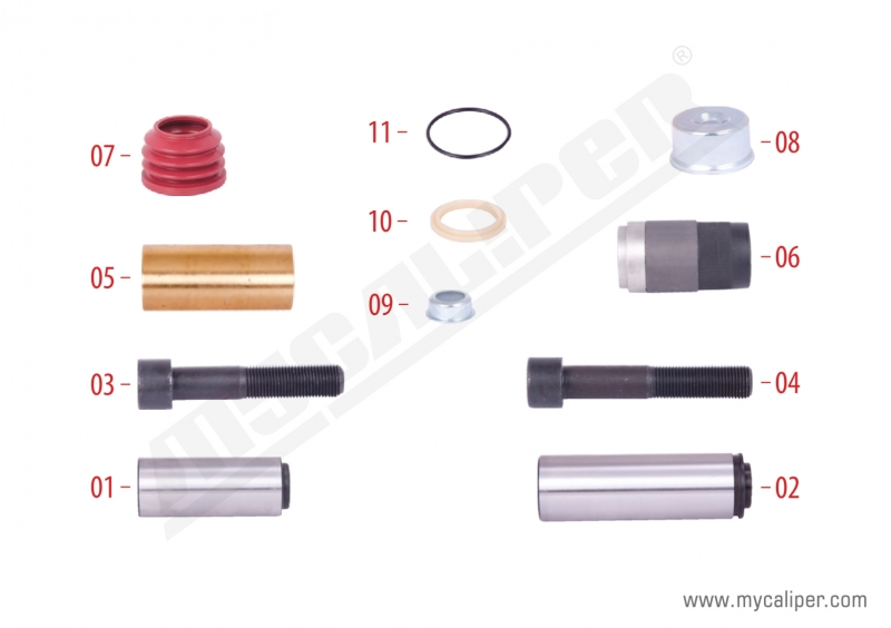 Caliper Guides & Seals Repair Kit KNORR: K001532,SCANIA 1472919,BPW 09.801.06.31.0